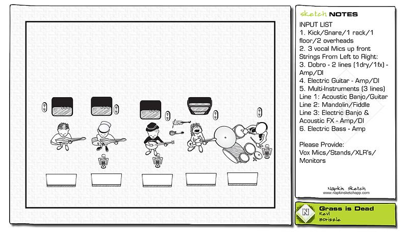 GID Stage Plot 5.25.21.png
