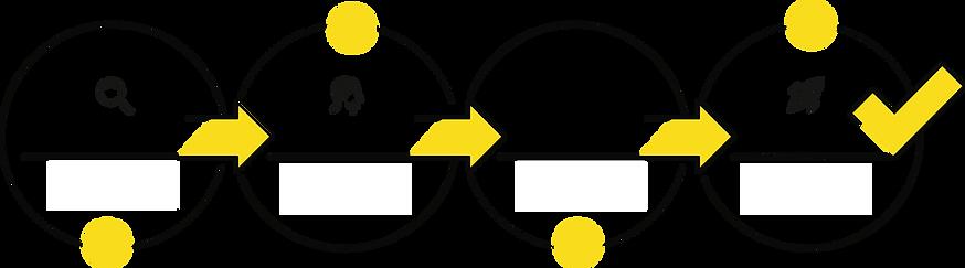 Platform design process.png