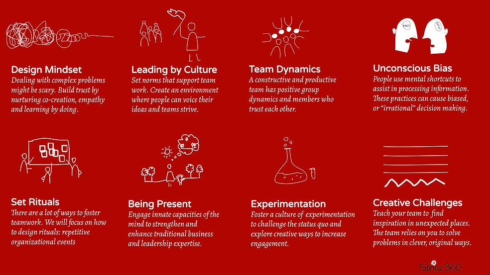 Creative Leadership Fabrica 360