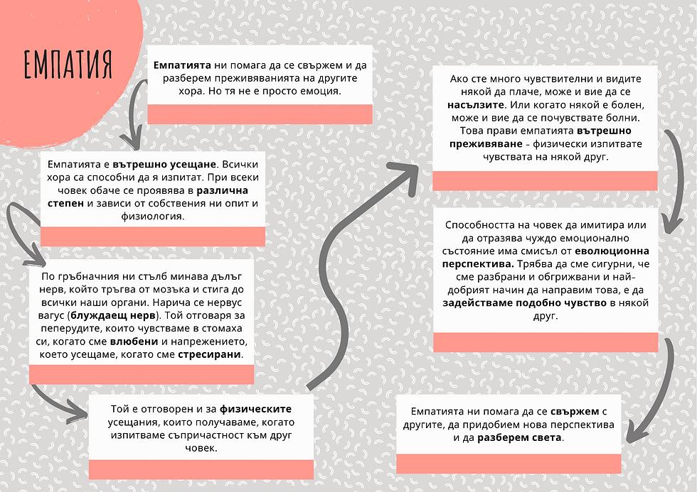 Copy of С текст тема 6 Емпатия.png