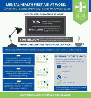 Mental Health at Work is Key to Sucess