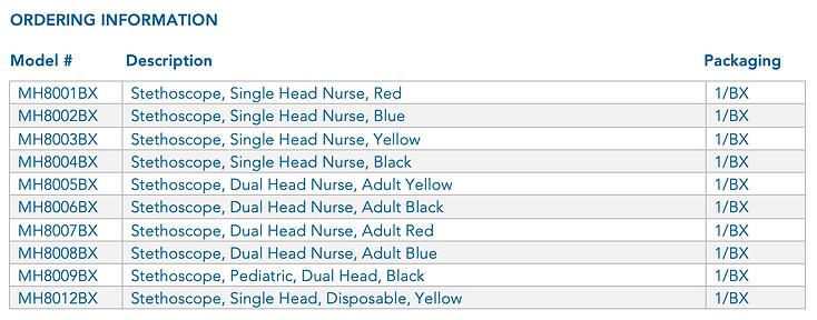 Nurse Stethoscopes Description.png