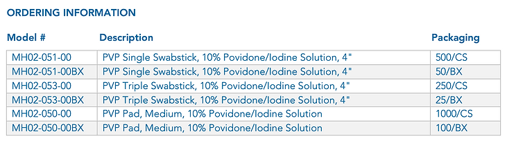 Povidone Iodine Products Description.png