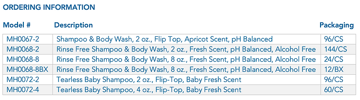 Shampoo Description.png