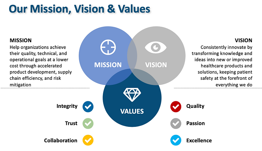 Mission-Vision-Values.png