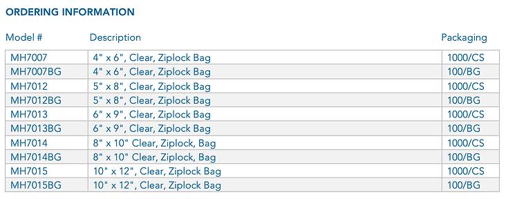 Ziplock Bags Description.png