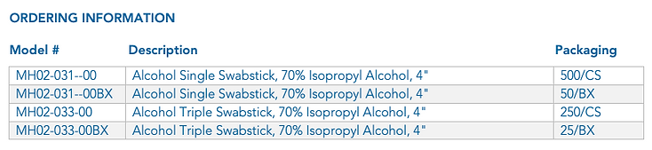 Alcohol Swabsticks Description.png