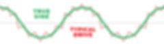 Web_Wave_Short-High_wText.png