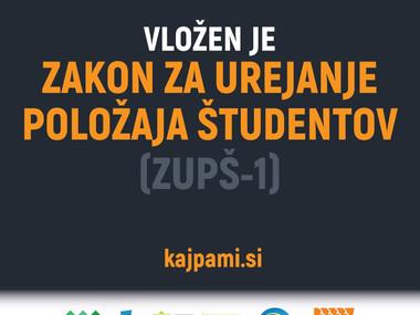 ŠOS vložil Zakon za urejanje položaja študentov