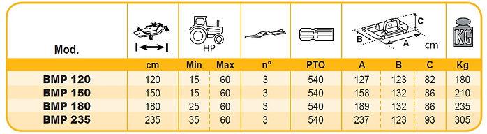 BMP характеристики.jpg