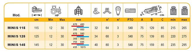 MINI-S характеристики.jpg