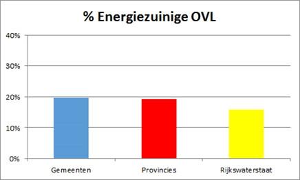 energiezuinige_ovl.jpg