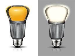 Zuinigere verlichting populairste besparingsmaatregel bij consument