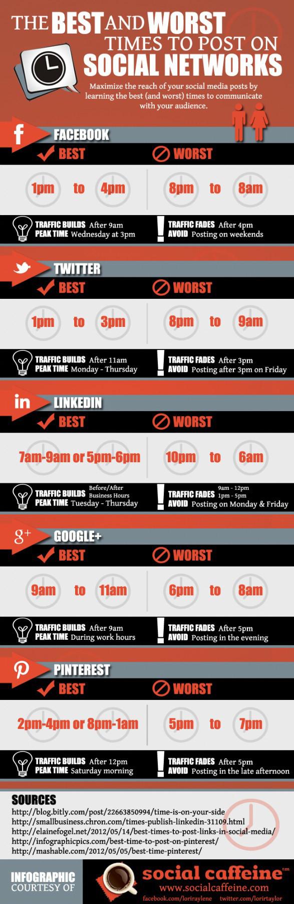 social-media-post-times.jpg