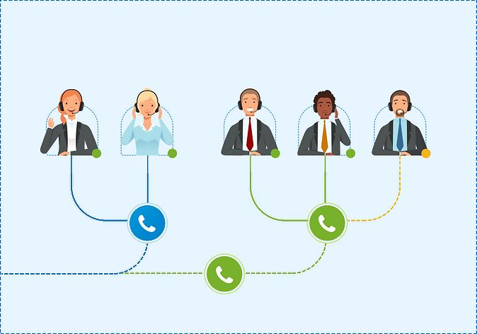 automated-call-distribution-img.png