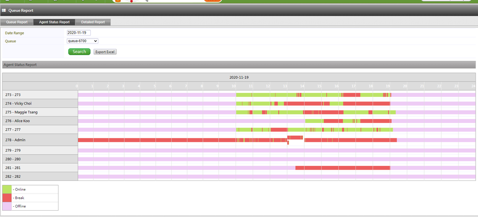 Agent_status_report_OnlineBreakOffline.p