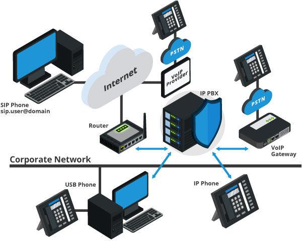 corporate-network.jpg
