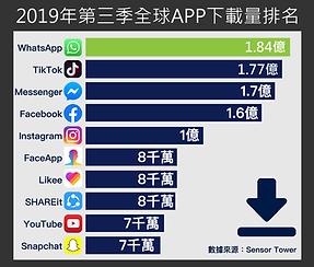 排名數據.png