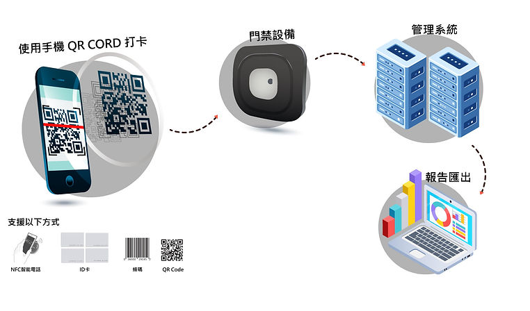 打卡系統2.jpg