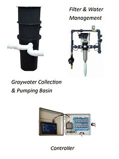 Powerful Automated & Smart Graywater Irrgation system, small residential to large commercial, fast ROI and easy to install