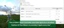 Graywater system with live weather