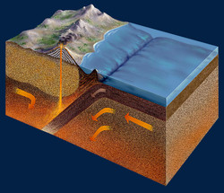Subduction Diagram