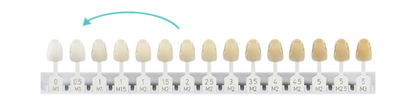 teethwhiteningchart.png