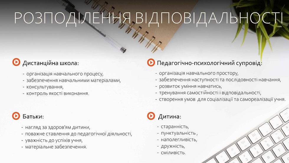 РОЗПОДІЛЕННЯ ВІДПОВІДАЛЬНОСТІ_1.jpg