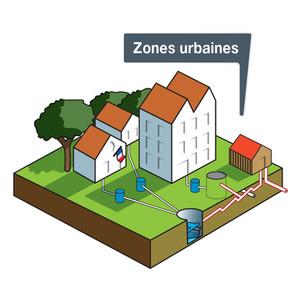 ZONES URBAINES.jpg
