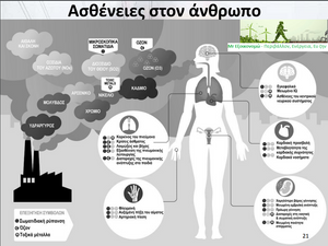 Τεχνολογία Περιβαλλοντικών Μετρήσεων Ενότητα #6: Οι βασικότεροι ρύποι -Στερεά Αιωρούμενα Σωματίδια Δρ Κ.Π. Μουστρής Τμήμα Μηχανολόγων Μηχανικών ΤΕ