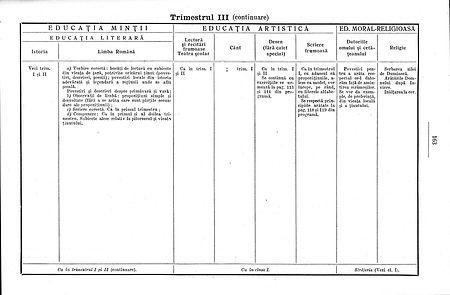 Programa-analitica-cl-a-IIa-trim-IIIb-BW
