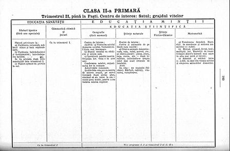 Programa-analitica-cl-a-IIa-trim-IIa-BW.
