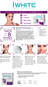 Tailored A+ Content for Remescar's Teeth Whitening iWhite 2