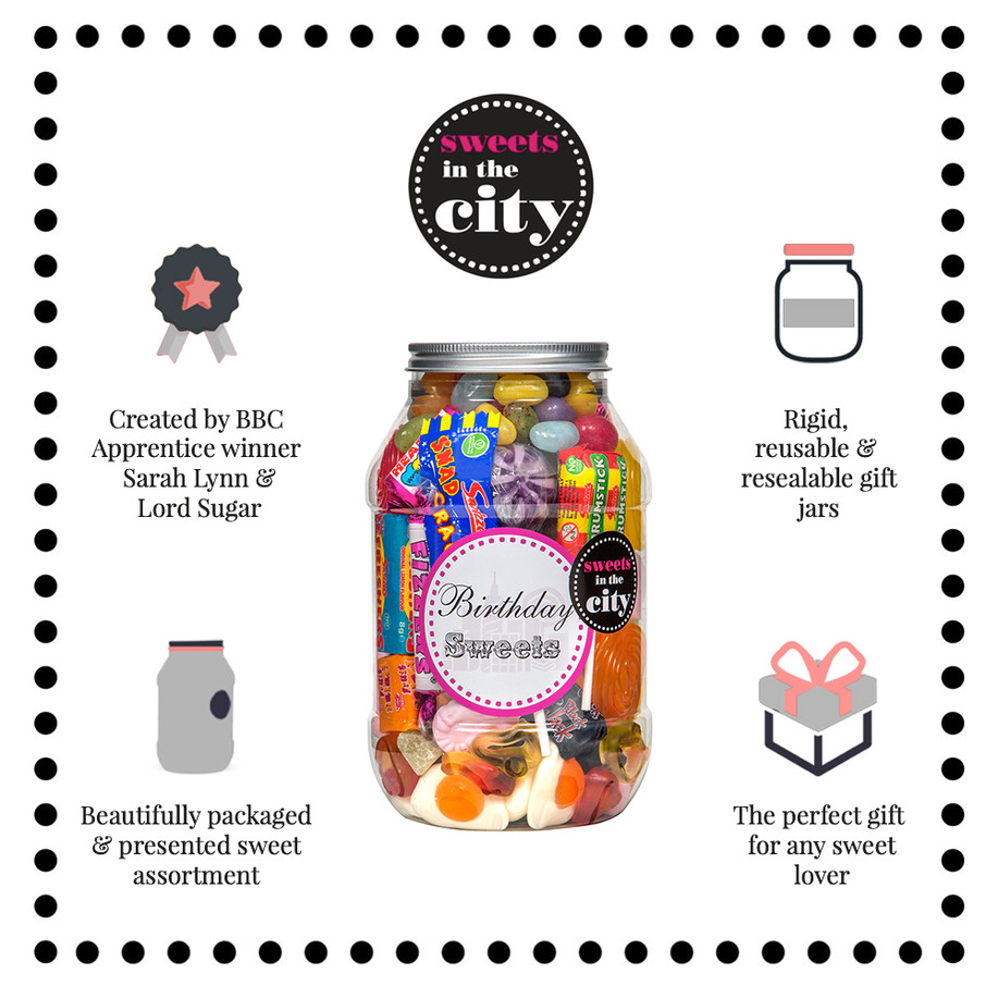 Generic Key Feature Images for Sweets in the City