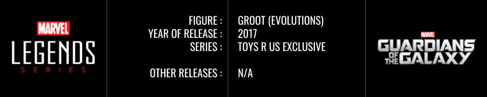 Marvel Legends Evolution of Groot action figure, guardians of the galaxy