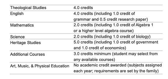 graduationRequirements.jpg