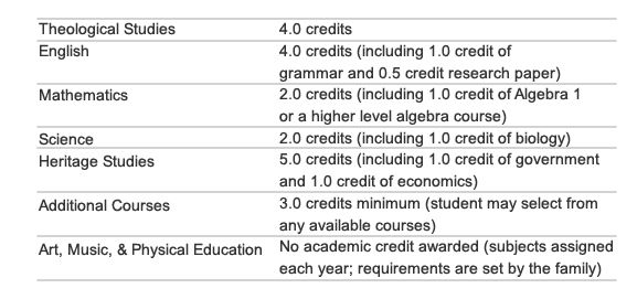 graduationRequirements.jpg