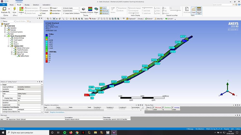 Simulação estrutural da haste fabricada com aço inox. UFRJ Nautilus