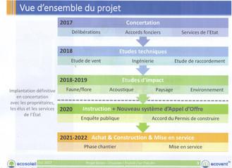 Après H2Air, c'est maintenant Ecosoleil qui veut nous imposer un parc industriel éolien !