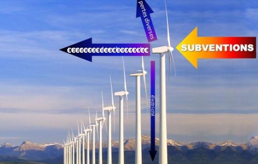 Les appels d'offre sur l'énergie éolienne sont -ils subventionnés ?