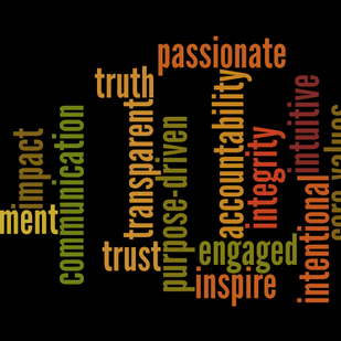 17 COVID-PROOF VALUES FOR YOU AND YOUR TEAM
