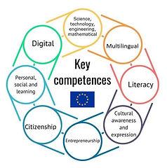 EU key-competences