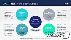 티바인컨설팅, 2021 주목해야 할 5가지 기술 트렌드 제시