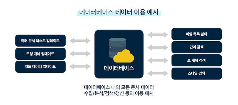 HyperOffice 참고이미지Artboard 2.jpg