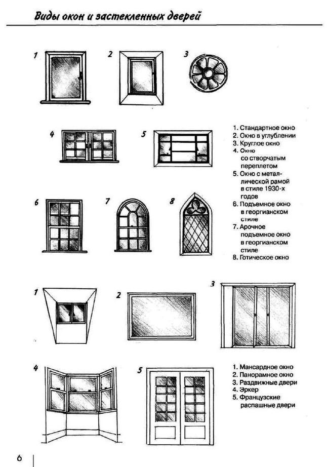 шторы окна дизайн