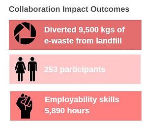DOJ impact infographic May 2019.JPG