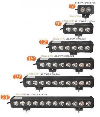 "8""-50"" CREE LED Single Row Bar Light 018 series"