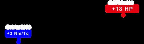 RS3 8V 3.5%22 Intake Dyno_工作區域 1 複本 2.pn