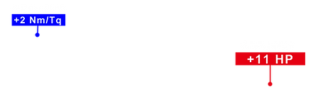 MK6 1.4 Intake Dyno_工作區域 1 複本 2.png
