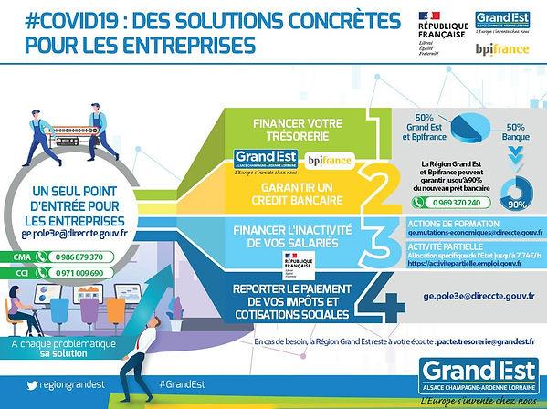 covid19-REGIONaides-entreprises-infograp
